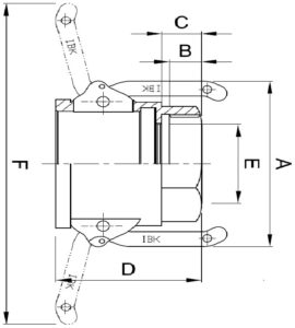 Typ DF-MT-IG (2)